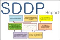 SDDP TAX - VAT Merging